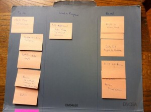 Kanban board for writing project